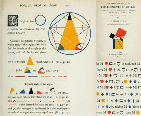 libro the geometry of type the first six books of the elements of euclid
