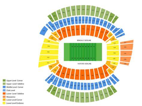 cincinnati bengals stadium seating paul brown stadium seating chart events in cincinnati oh