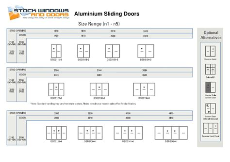 Sliding Patio Doors Sizes Endearing 25 Bathroom Windows Standard Size Inspiration Of Standard Window Sizes Guide