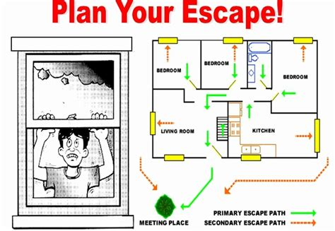 fire evacuation plan for home home evacuation plan www pixshark com images galleries