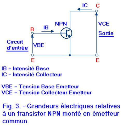 transistor npn vce semiconductors 9th part characteristic of the transistor
