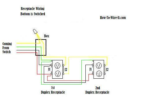 switched outlet wiring diagram wire an outlet