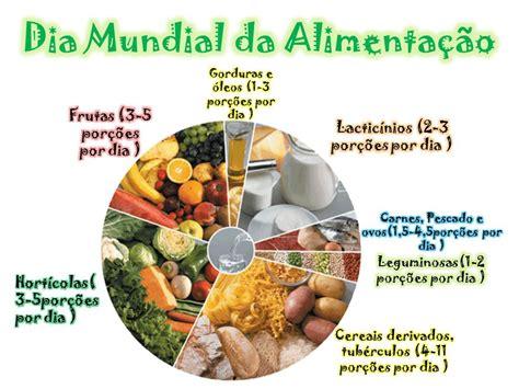 dia alimentare dia mundial da alimenta 231 227 o centro de educa 231 227 o integral