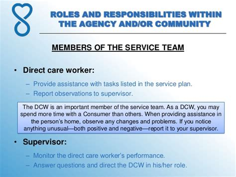 Direct Care Description by 1 Roles And Responsibilities Within The Agency And Community