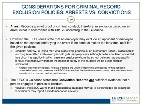 Eeoc Arrest And Conviction Records New Eeoc Guidelines What Employers Need To About The Use Of Cr
