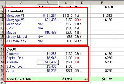 How To Put Debit Credit Formula In Excel Make A Personal Budget On Excel In 4 Easy Steps Image