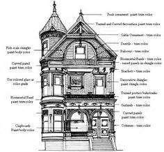 1000 images about characteristics of types of architecture on pinterest architectural styles