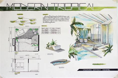 design for environment metrics environmental design google search environmental