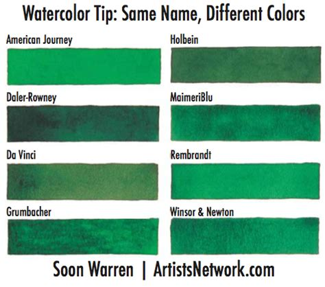 different shades of green paint easily avoid this mistake watercolor painting artist s