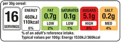 food label design uk new food labels legislation