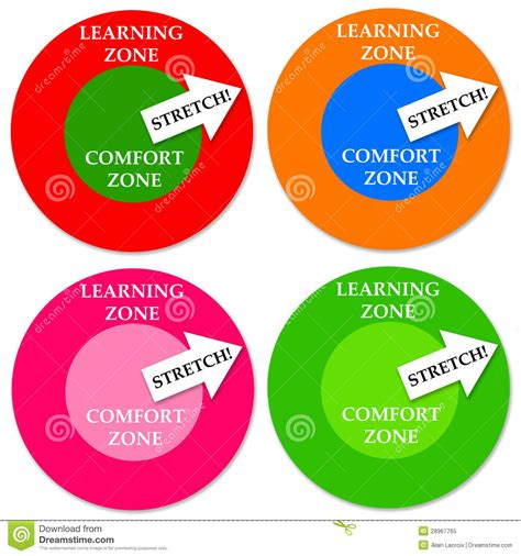 comfort zone learning zone learning zone stock illustration illustration of behavior