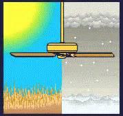 Which Way To Turn Ceiling Fan In Summer Ceiling Fan Blade Winter