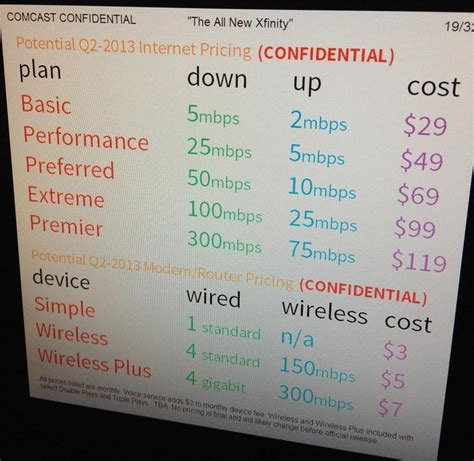 comcast home internet plans superb comcast home internet plans 4 comcast high speed