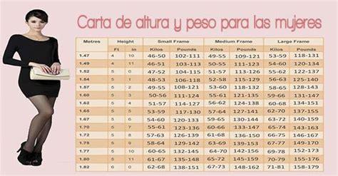 Calendario De Peso Tabla De Peso Para Las Una Vida Natura