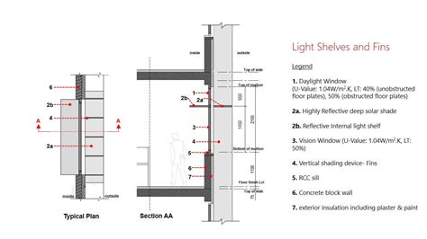 Light Shelf Detail by Maximizing Daylight In Office Spaces And Dealing With