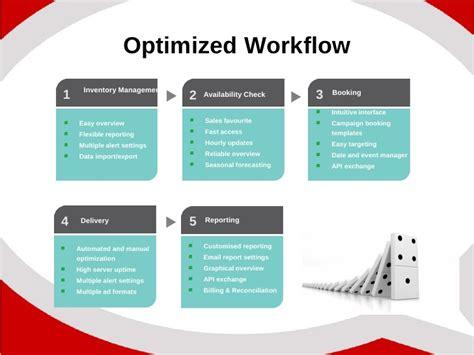 inventory management workflow hanks workflow