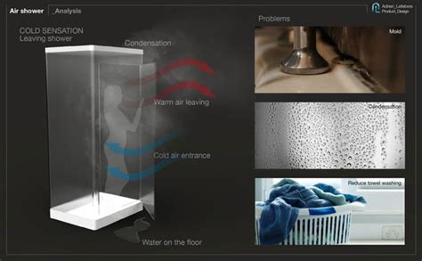 bathroom air dryer air shower washer and dryer shower system reduces bath towel washing tuvie