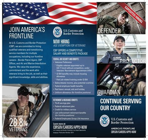Opportunities for Veterans with Homeland Security