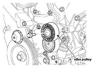 P0335 Kia Sorento 2003 Kia Sorento The Crankshaft Position Sensor Sensor Located