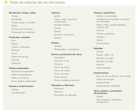 tabla de calorias de los alimentos nutricion esta completa tabla le ayudara  conocer cuantas