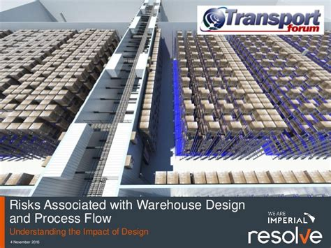warehouse layout slideshare risks associated with warehouse design and process flow