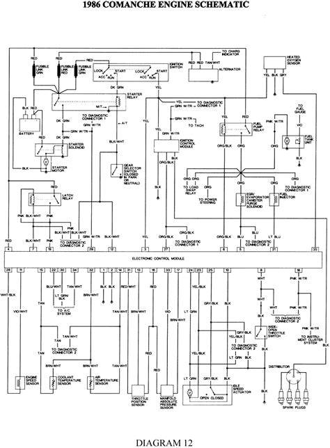 87 Comanche Wiring Diagram Wiring Library