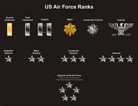 image gallery general ranks