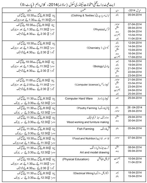 bise gujranwala board matric 10th class date sheet 2015