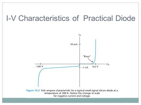 characteristics of a diode semiconductor diode ppt