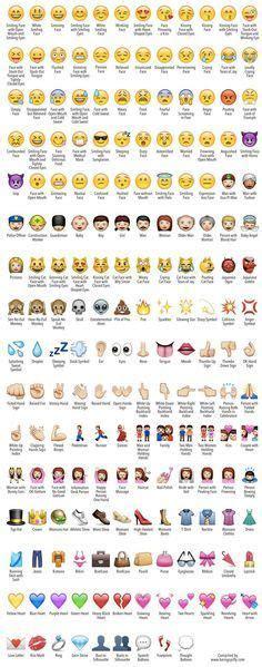 emoji recognition chart 1000 images about internet slang on pinterest smiley