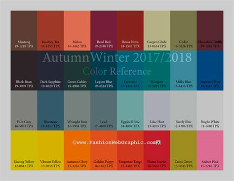 trend colors 2017 aw2017 2018 trend forecasting on pantone canvas gallery