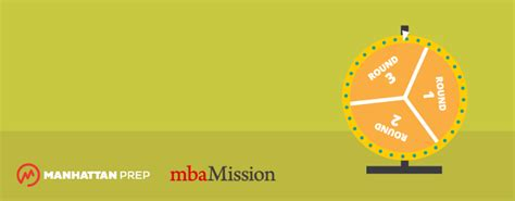 Mba Change In 18 Month by Gmat For Mba Archives Gmat