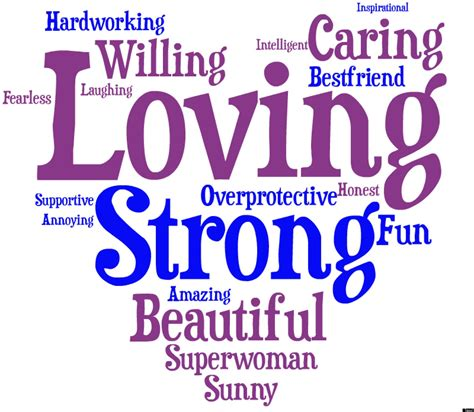 the words you use to describe your word cloud huffpost