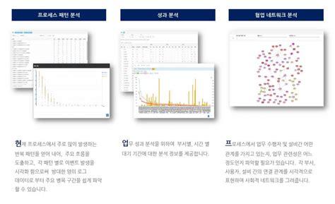 pattern analysis network tools analytics information management lab