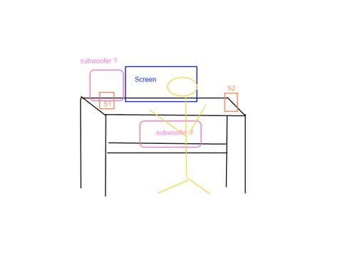 where should a subwoofer be placed in a room audio how should i position a subwoofer that is part of a 2 1 computer speaker setup user