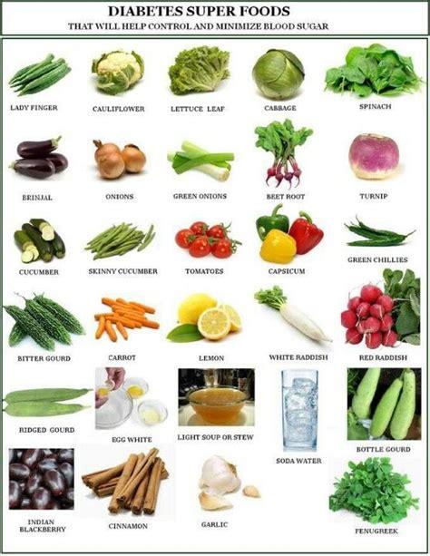 veggies   sugar levels diabetes diabetic