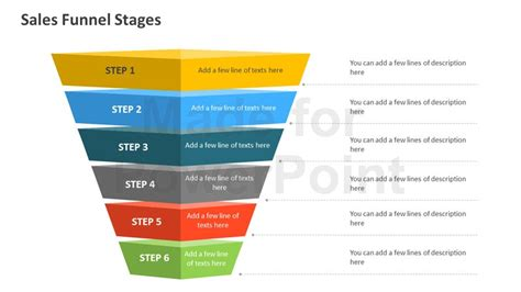 Sales Funnel Stages Powerpoint Template Sales Funnel Template Powerpoint Free