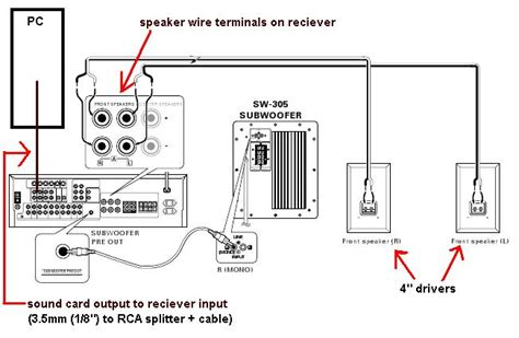 assistance connecting active   pc home theater