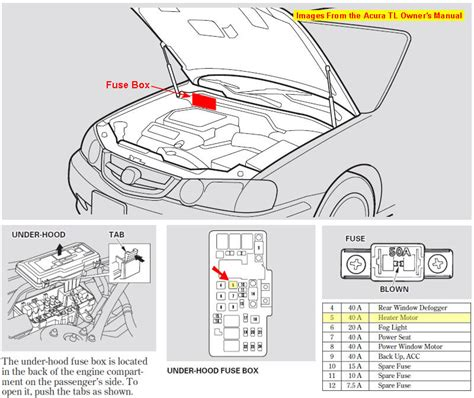 auto manual repair 2002 acura rsx windshield wipe control acura tl questions none of my window work or sunroof
