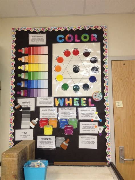 bulletin boards for rooms 305 best images about room set up on museums the arts and dr seuss