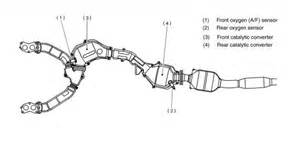 2000 Subaru Outback Exhaust System Diagram Were On Exaust Is Oxygen Sensor In 1999 Subaru Fixya