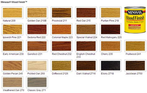 kitchen cabinet stain colors home depot i have golden oak cabinets in my kitchen and i am adding