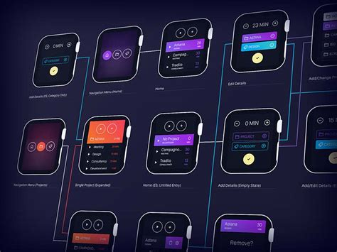 app layout apple watch how to design apple watch apps features digital arts