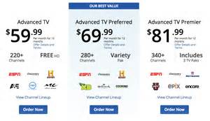 cox home phone plans top 873 complaints and reviews about cox cable