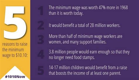 why do we need a minimum wage join us for a minimum wage day of u s department