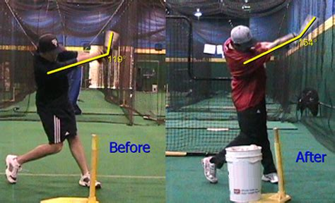 proper baseball swing proper hitting mechanics