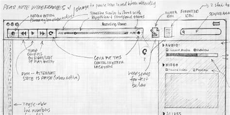 html design notes sketching the visual thinking power tool 183 an a list