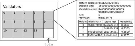bitcoin botnet tutorial poloniex ethereum ablagerung bitcoin asic miner block