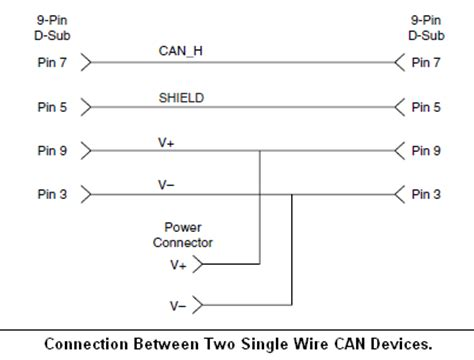 termination resistor explained why terminating resistor on can 28 images ni can 하드웨어의 적절한 종단연결 national instruments why