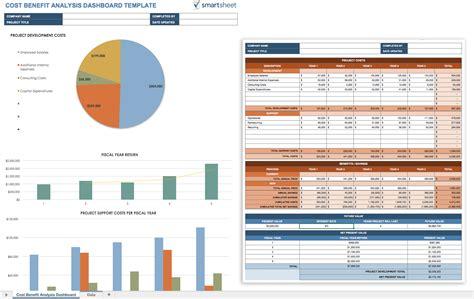 Cost Savings Tracking Spreadsheet Spreadsheet Template Cost Savings Tracking Template